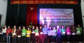 Trao tặng 200 vé tàu xe cho sinh viên Đại học Đà Nẵng về quê đón Tết